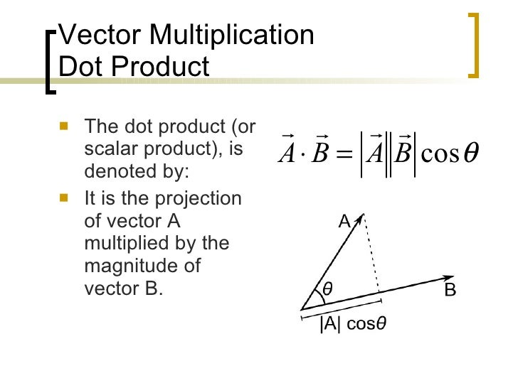 how to find the vector product