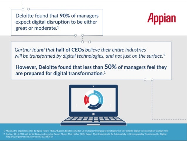 Three Ways App Platforms Help Companies Prepare for Digital Transformation Slide 3