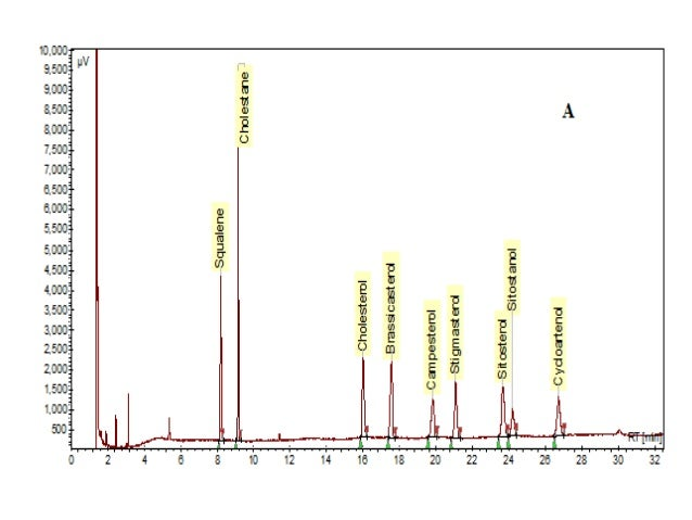 gas chromatography Online version of the 'iupac compendium of chemical terminology' also known as the 'iupac gold book.