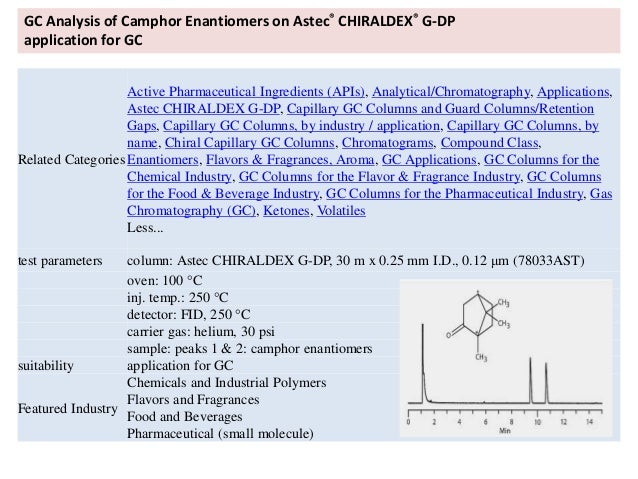 Applications of Gas Chromatography appl Chem