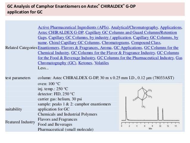 applications of column chromatography pdf