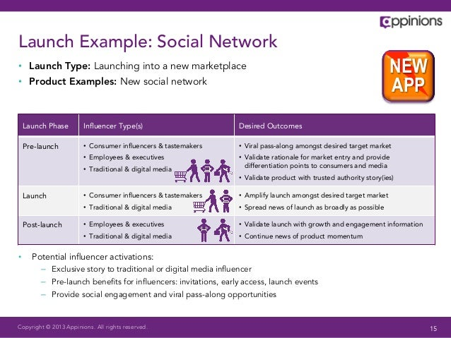 Launch Example Social Networko