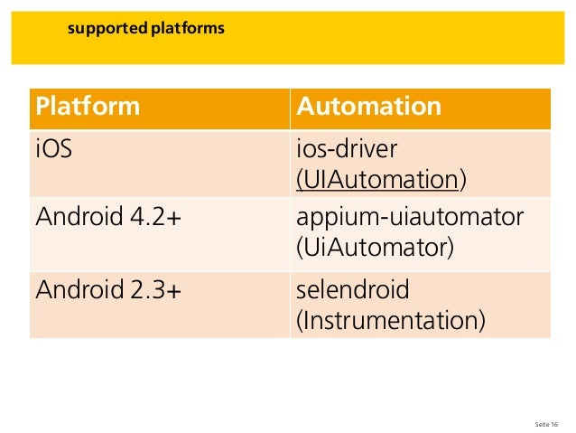 Seite 16 supported platforms appium Architecture Platform Automation iOS ios-driver (UIAutomation) Android 4.2+ appium-uia...