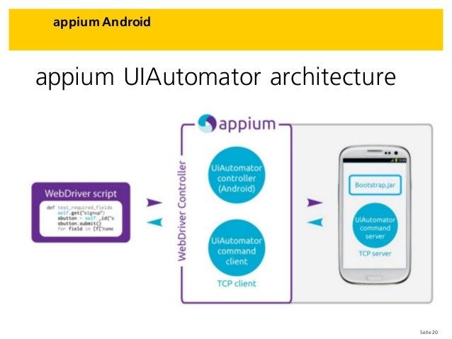Seite 20 appium Android appium UIAutomator architecture