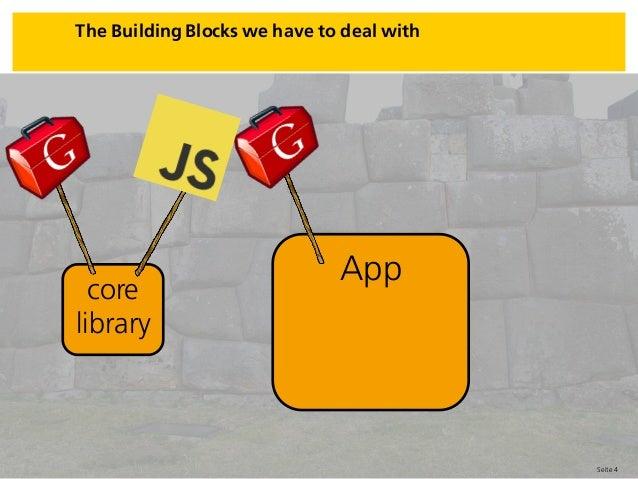 Seite 4 The Building Blocks we have to deal with App core library