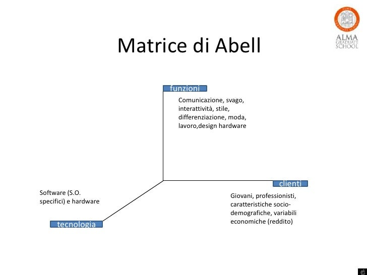 Apple 9959408 on dell dimension diagram