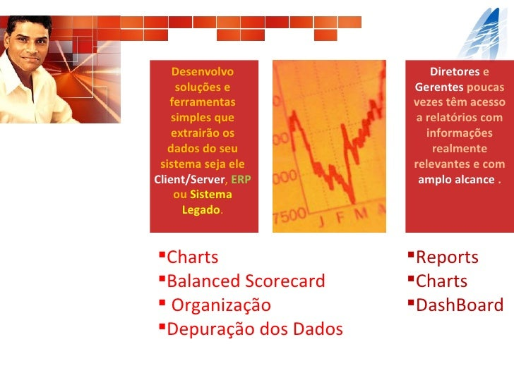 <ul><li>Reports </li></ul><ul><li>Charts </li></ul><ul><li>DashBoard </li></ul>Desenvolvo soluções e ferramentas simples q...