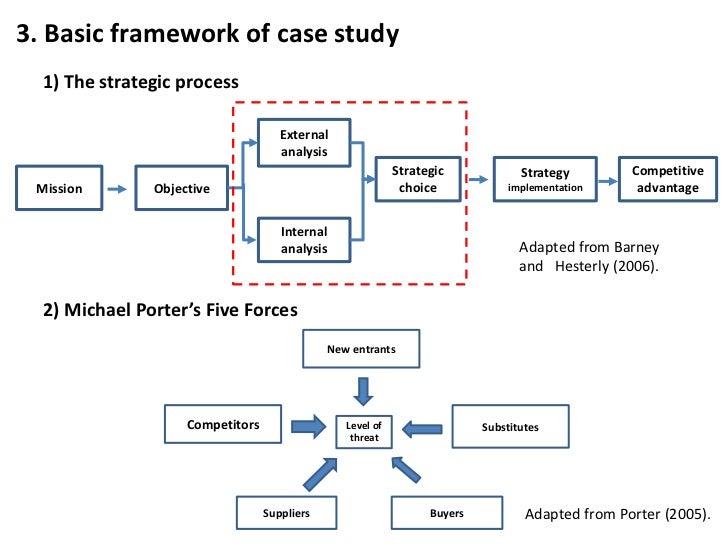 Strategic Management Case plus Case Answer – Apple's Profitable but Risky Strategy
