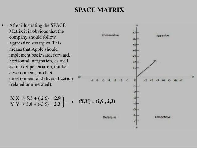 space matrix of apple Apple ipad mini 2 (silver, 16gb, sprint) mf091lla $31900 apple ipad mini 2 (space gray, 32gb, sprint) mf082lla $36700 apple ipad mini 2 (space gray, 32gb, t-mobile) mf552lla apple ipad mini 2 (space gray, 32gb, verizon) mf081lla $97773 apple ipad mini 2 wi-fi - tablet - 32 gb - 79 me279lla $73.