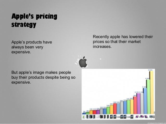 apple price strategy Marketing pricing strategy pricing strategy one of the four major elements of the marketing mix is price pricing is an important strategic issue because it is related to product positioning.