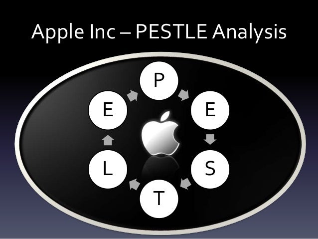 iphone pest analysis Pest analysis political influences  every phone is like an iphone they're the fastest speed possible speed of innovation is slowing down new charger=customers must .