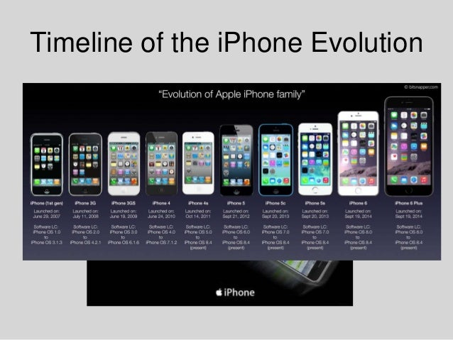 the iphone and the app store 27 timeline
