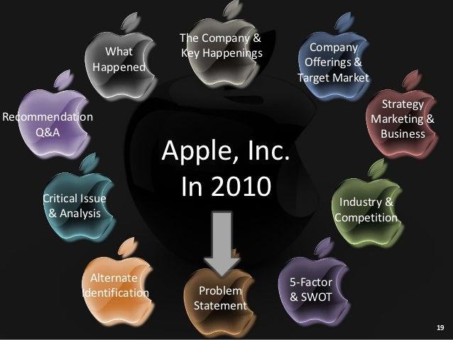 Apple in 2010 harvard case analysis market google suppliers crisis 18 19 fandeluxe Images