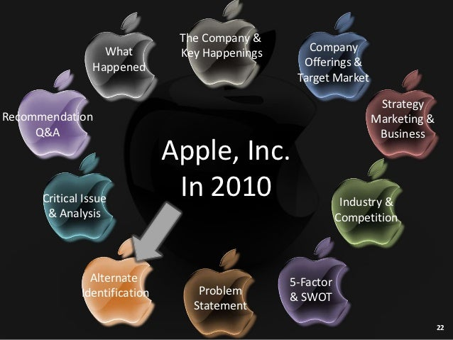 problem identification of apple inc This apple swot analysis reveals how one of the most  apple inc brand is the  x android users face the same problem when an app that is only.