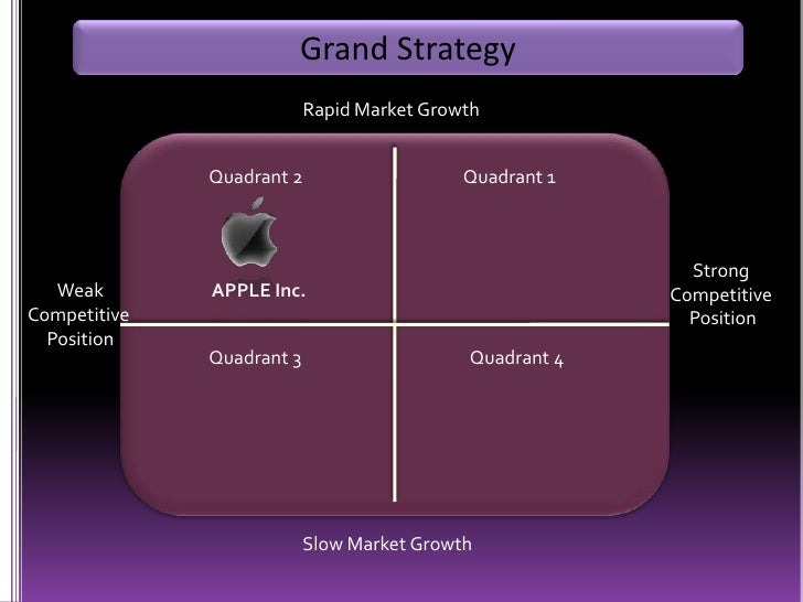 apple grand strategy Grand strategy is not about winning the war, its about winning the peace it's not about destroying your competitor, its about preserving who you are it's not.