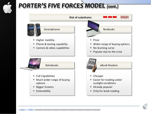 Risk of substitutes Smartphones  Higher mobility  Phone & texting capability  Camera & video capabilities Netbooks  Pr...