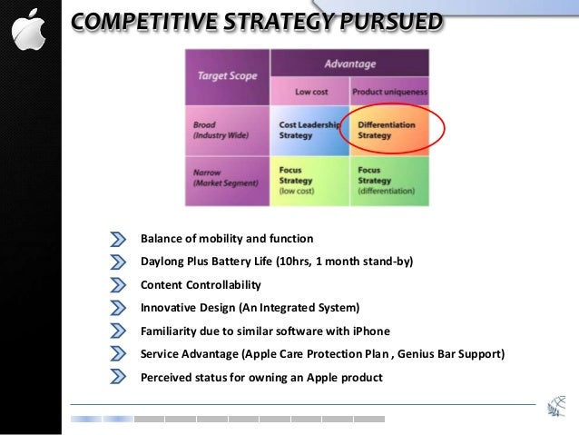business plan example apple
