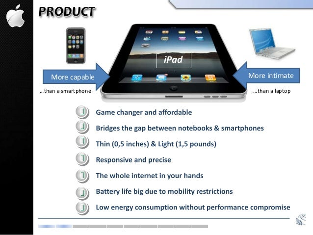 PRODUCT More capable More intimate iPad …than a smartphone …than a laptop