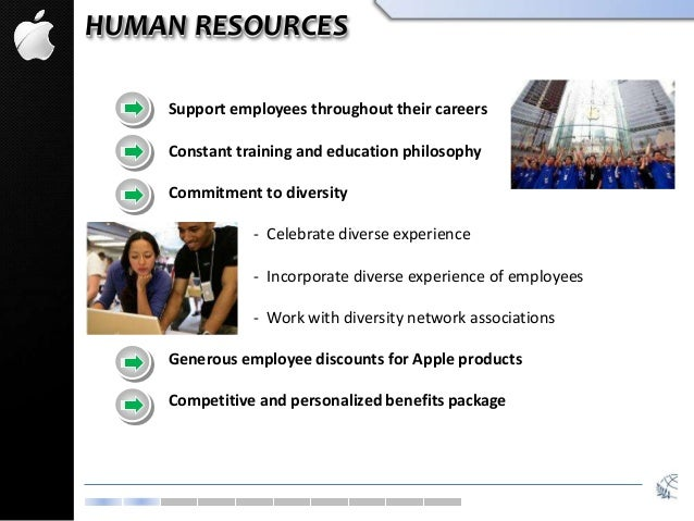 HUMAN RESOURCES Support employees throughout their careers Constant training and education philosophy Commitment to divers...