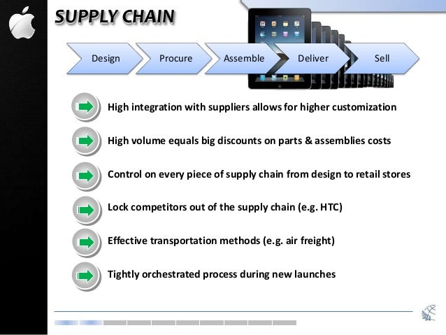 SUPPLY CHAIN High integration with suppliers allows for higher customization High volume equals big discounts on parts & a...