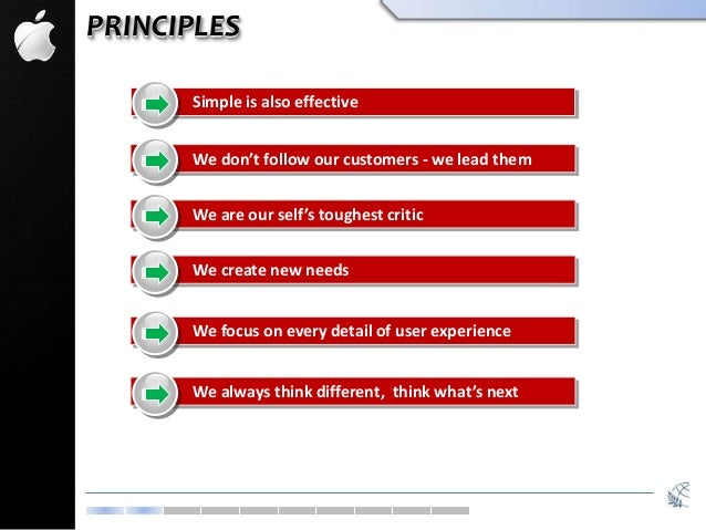 PRINCIPLES Simple is also effective We don't follow our customers - we lead them We are our self's toughest critic We crea...