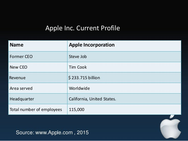 apple strategy management For more on apple, watch this fortune on mondays he meets with his executive management team to discuss results and strategy as well apple's management has.