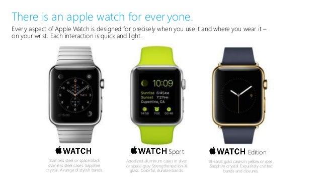 Apple Marketing Mix: 4P's
