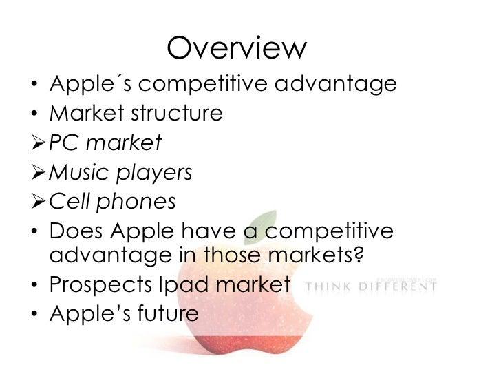 Market Structures Competitive Advantages 1