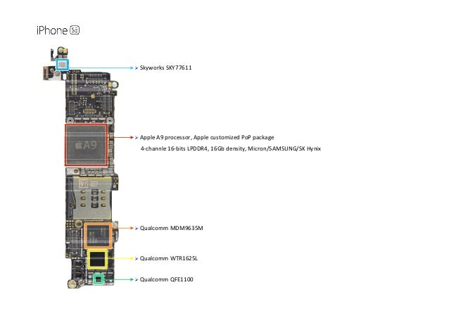 Apple A9 Series Application Processor