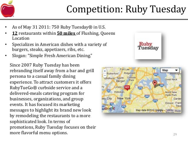 Weakness of ruby tuesday
