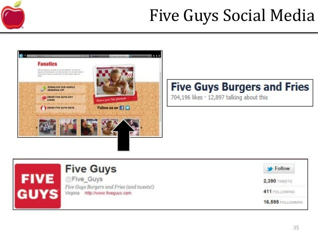 swot applebees restaurant Swot analysis for aurora group name: aurora name of new product/service:  restaurant strengths weaknesses highly trained staff new on the market we.