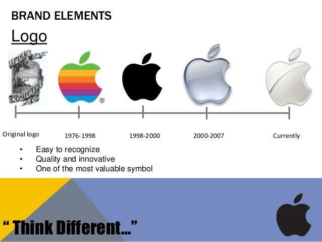 elements of brand audit