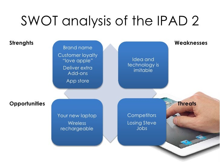 apple ipad case study analysis Apple: a case study analysis shane r mittan, project manager western michigan university school of communication telecommunications management 4480.