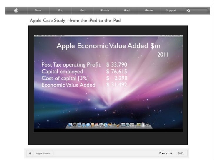 apple 2012 case study Apple inc in 2012 case solution,apple inc in 2012 case analysis, apple inc in  2012 case study solution, apple inc 2012 introduction apple inc (formerly.