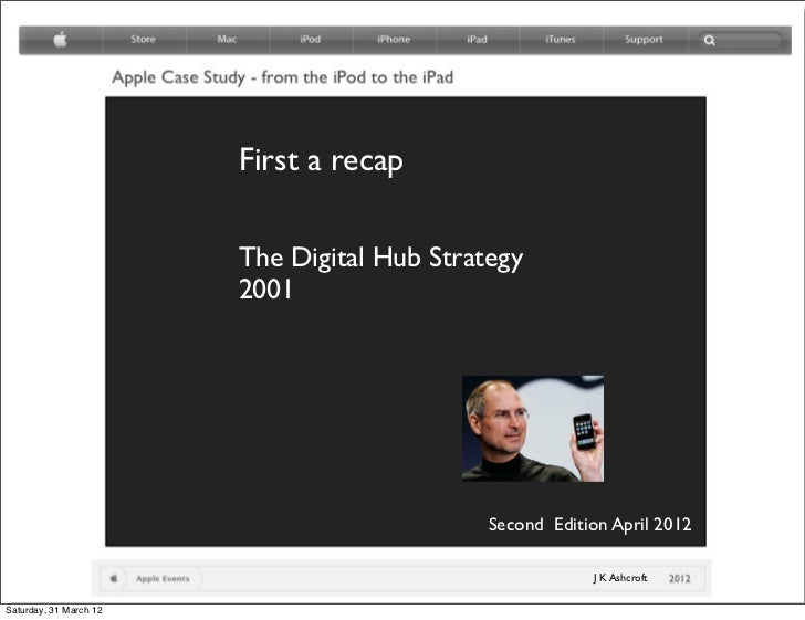 "analysis of the apple case the digital hub strategy With its commitment to research and development, apple""s digital hub strategy, coupled with strong brand marketing and retail efforts, has resulted in the success of many apple products an integral ecosystem is also one of apple""s competitive advantages."