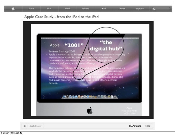 apple ipod to ipad case study When apple launched the original ipod in october 2001, ceo steve  the ipod's  value subsides relative to both the iphone and ipad products.