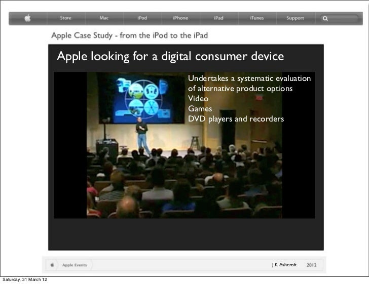 apple from the ipod to the ipad a case study in corporate strategy Apple has given us many delights over the years including the macbook, the ipod, iphone, ipad,  marketing strategy of apple inc – apple marketing strategy.