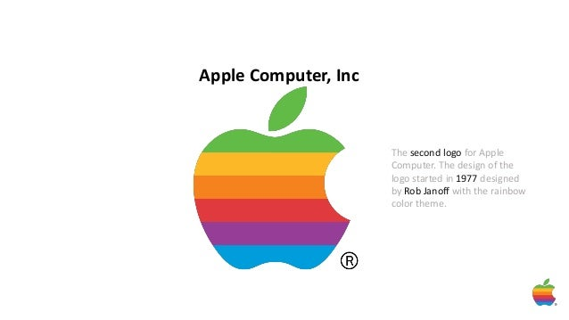 Branding Casestudy Apple