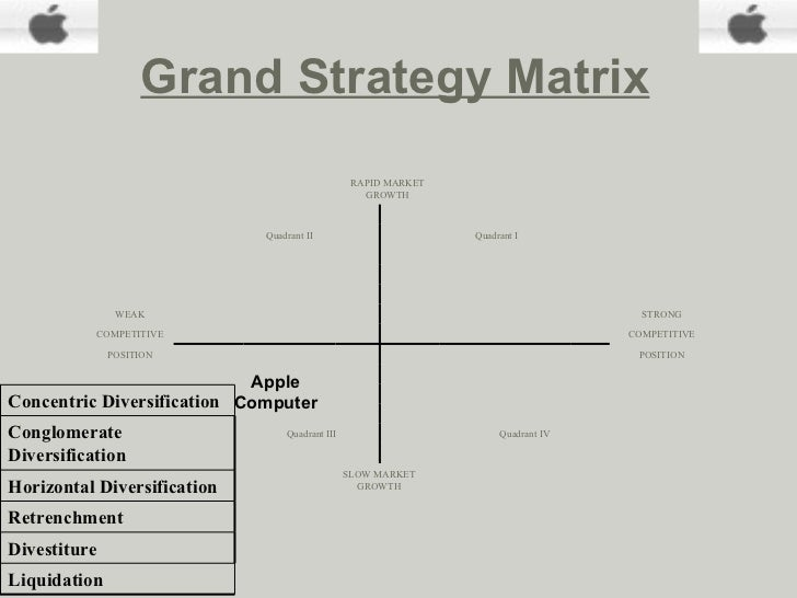 "apple grand strategy For regulatory purposes, artificial is, hopefully, the easy bit it can simply mean ""not occurring in nature or not occurring in the same form in nature."