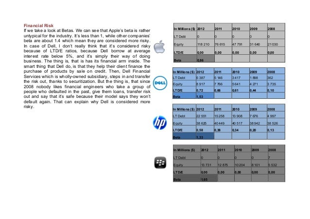 apple dell analysis See apple inc's 10 year historical growth, profitability, financial, efficiency, and cash flow ratios.
