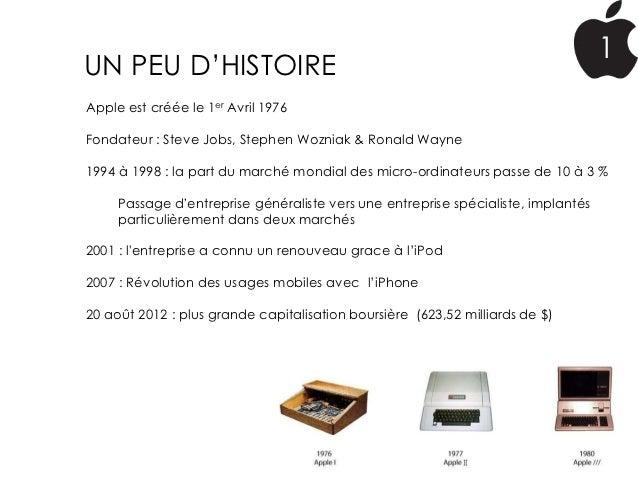 Apple : Son histoire et ses apports Slide 3
