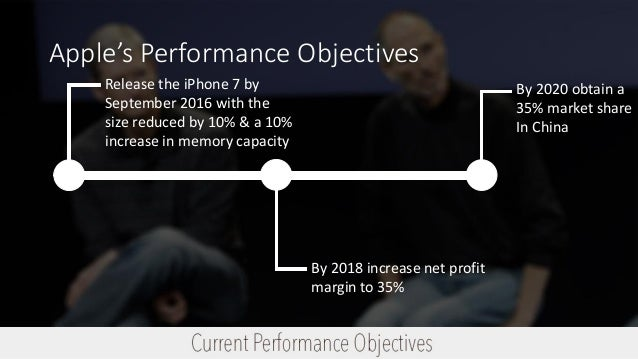 What Are The Aims And Objectives For Apple?