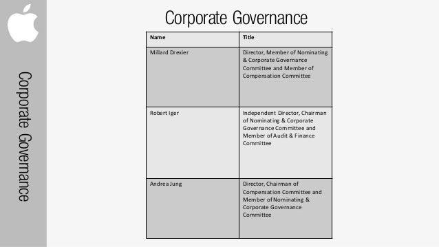 apple corporate governance