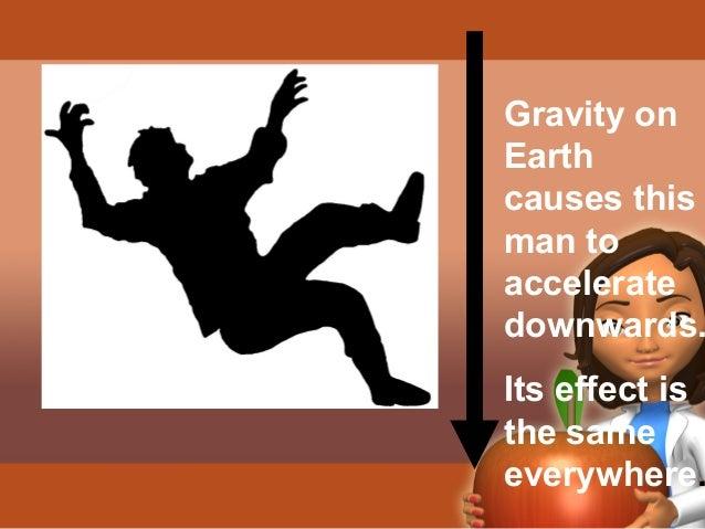 WEIGHT = MASS x GRAVITY  (N) (kg)