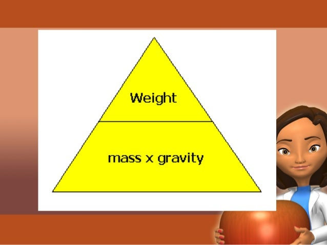 NAME OF  OBJECT  MASS  (grams)  To  convert in  to KG we  (÷1000)  MASS  (Kilograms)  The pull  ofGravity  is 10 so  we (x...