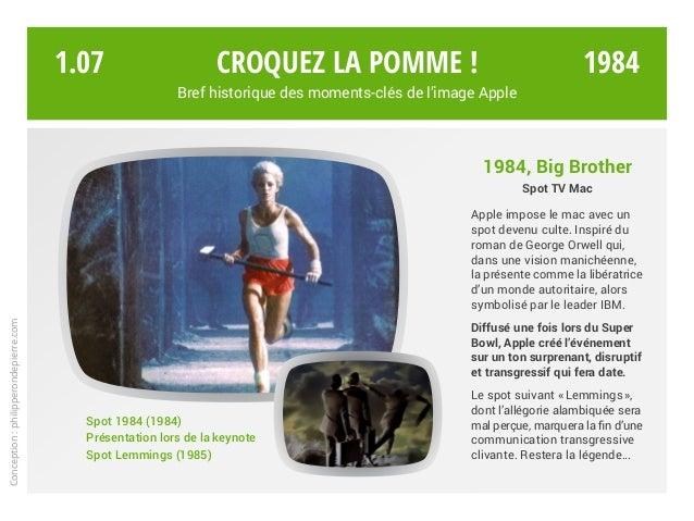 1984, Big Brother Spot TV Mac Apple impose le mac avec un spot devenu culte. Inspiré du roman de George Orwell qui, dans u...