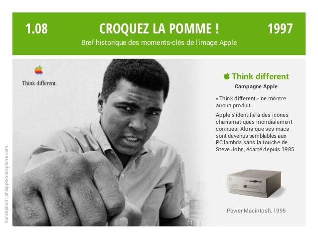 Croquez la pomme ! Bref historique des moments-clés de l'image Apple Conception:philipperondepierre.com  Think different ...