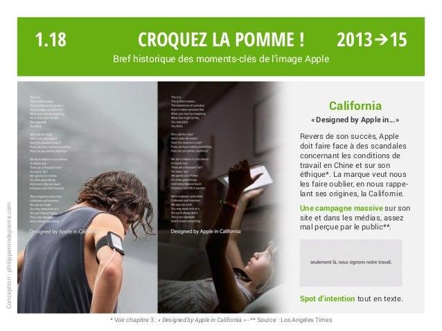 Croquez la pomme ! Bref historique des moments-clés de l'image Apple Conception:philipperondepierre.com 1.18 California «...