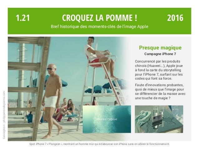 Croquez la pomme ! Bref historique des moments-clés de l'image Apple 1.21 Presque magique Campagne iPhone 7 Concurrencé pa...