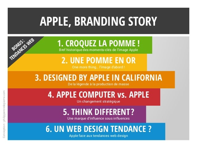 1. Croquez la pomme !  Bref historique des moments-clés de l'image Apple  2. Une pomme en or  One more thing… l'image d...